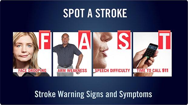 spot a stroke fast